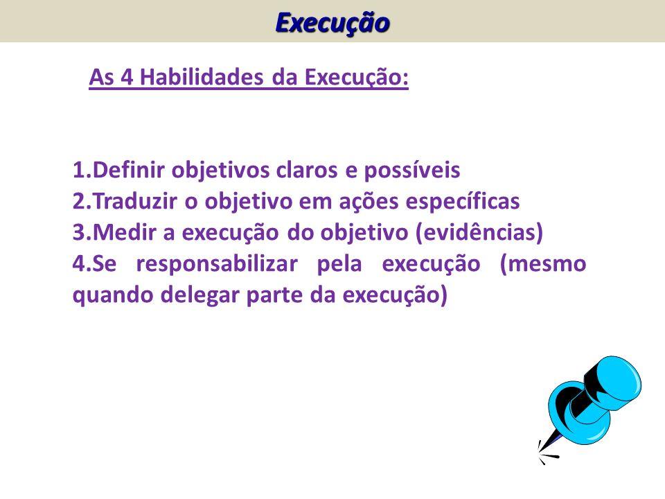 Execução As 4 Habilidades da Execução: