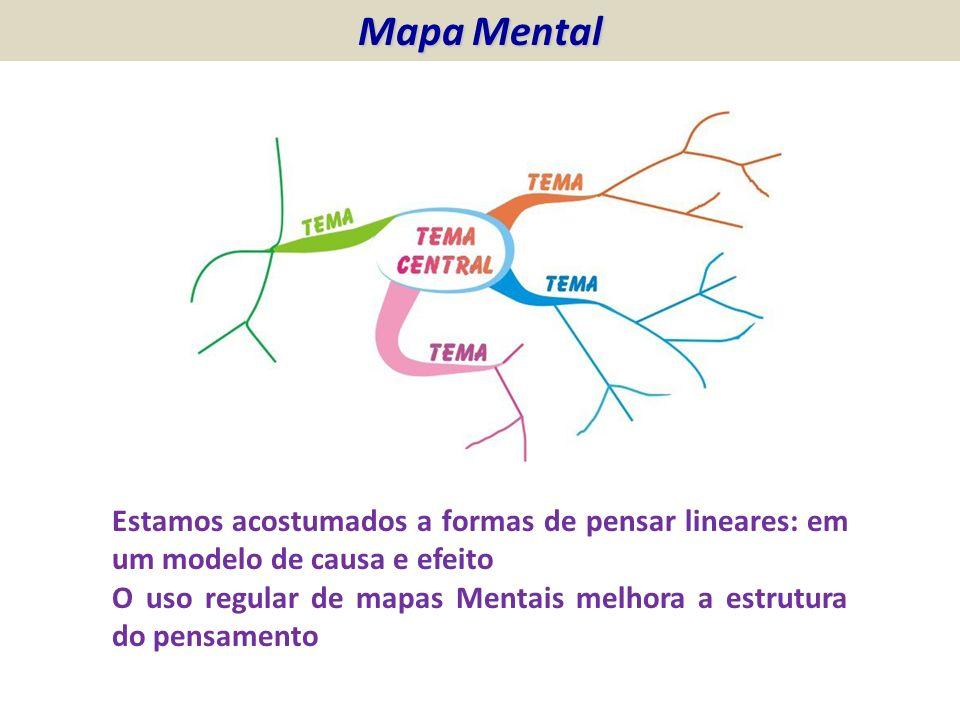 Mapa Mental Estamos acostumados a formas de pensar lineares: em um modelo de causa e efeito.