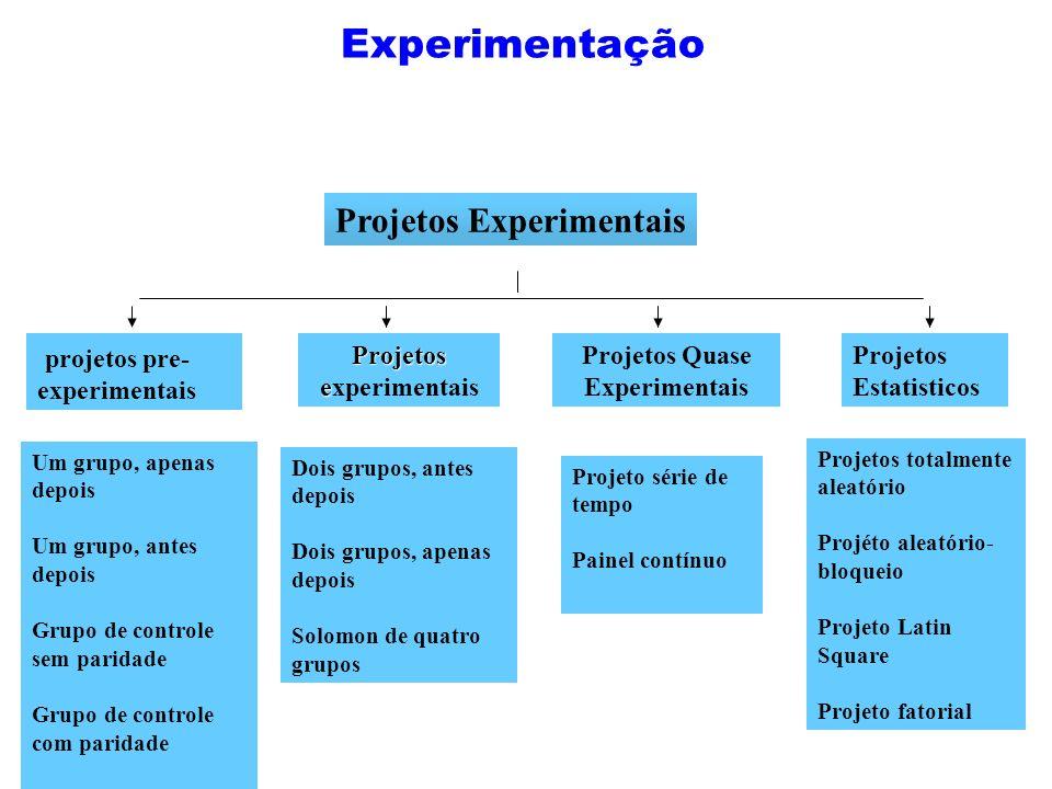 Projetos experimentais Projetos Quase Experimentais