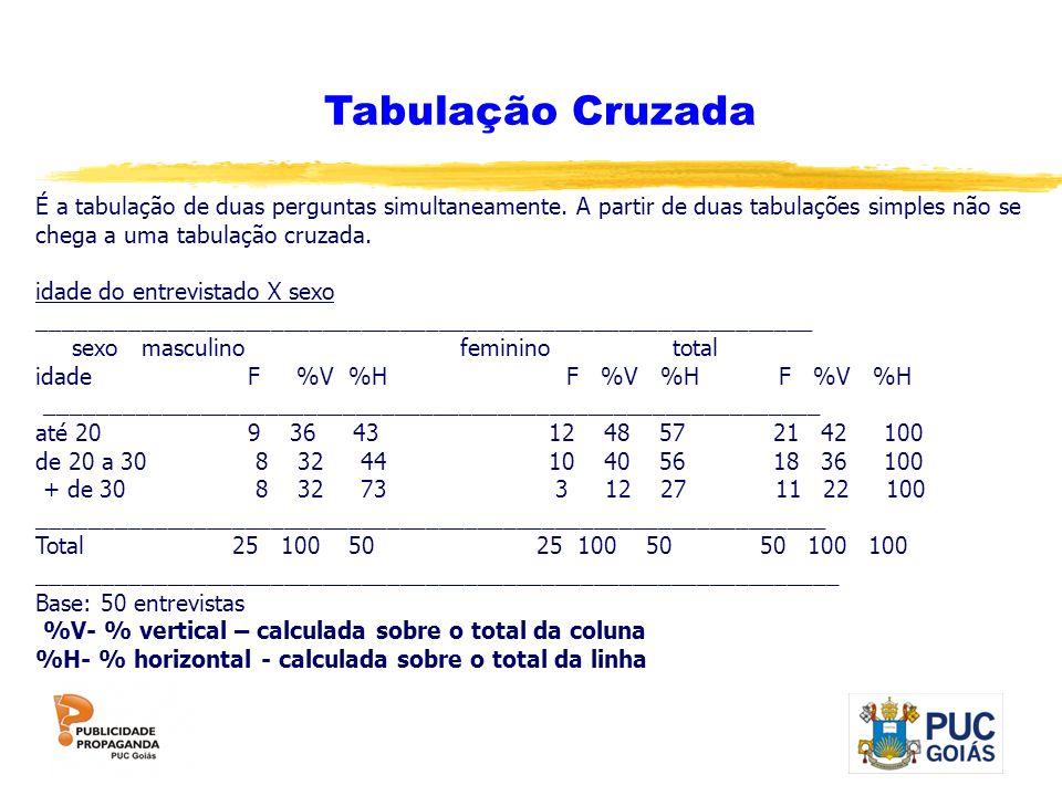 Tabulação Cruzada É a tabulação de duas perguntas simultaneamente. A partir de duas tabulações simples não se chega a uma tabulação cruzada.