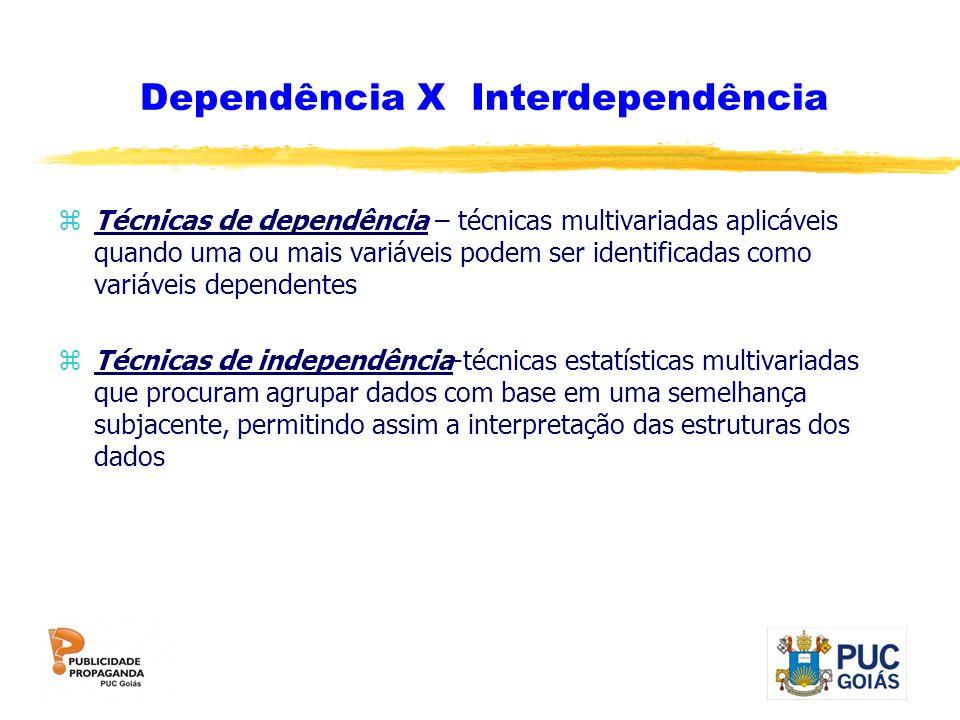 Dependência X Interdependência