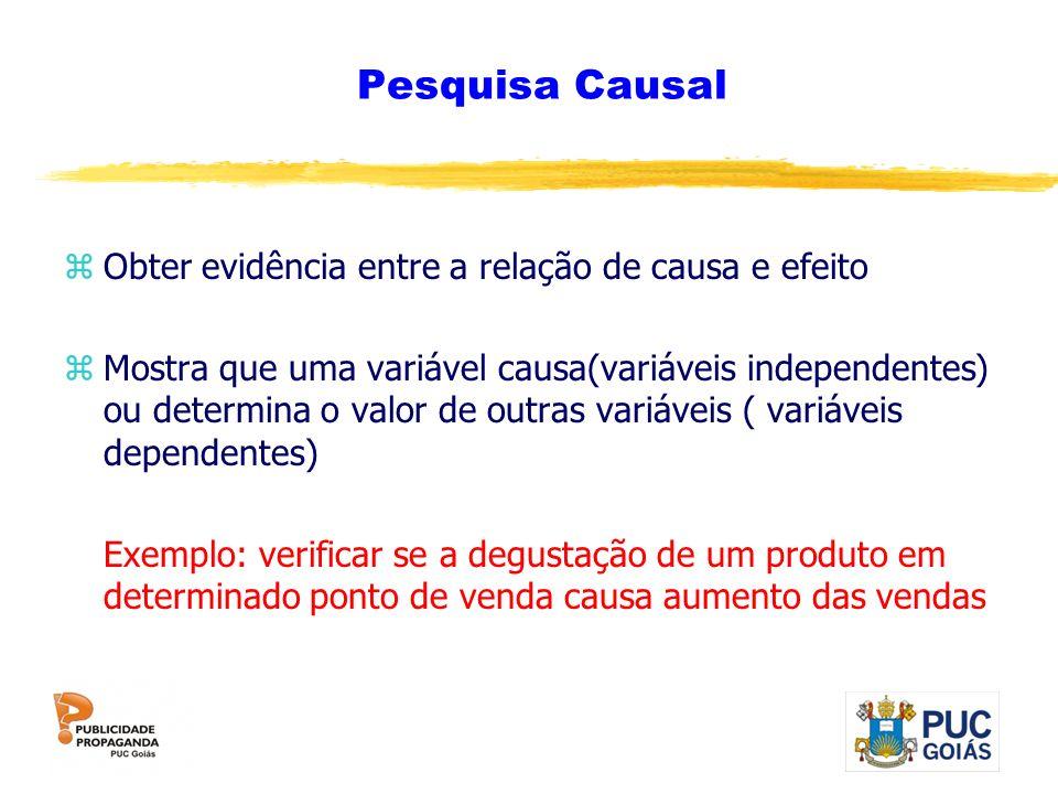 Pesquisa Causal Obter evidência entre a relação de causa e efeito