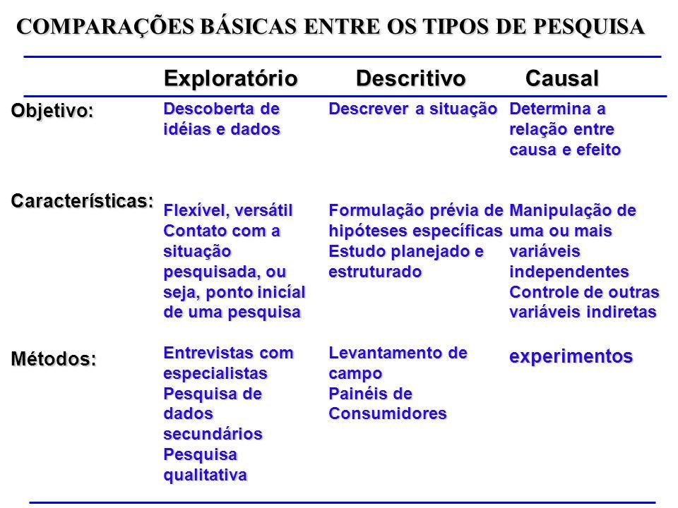 COMPARAÇÕES BÁSICAS ENTRE OS TIPOS DE PESQUISA