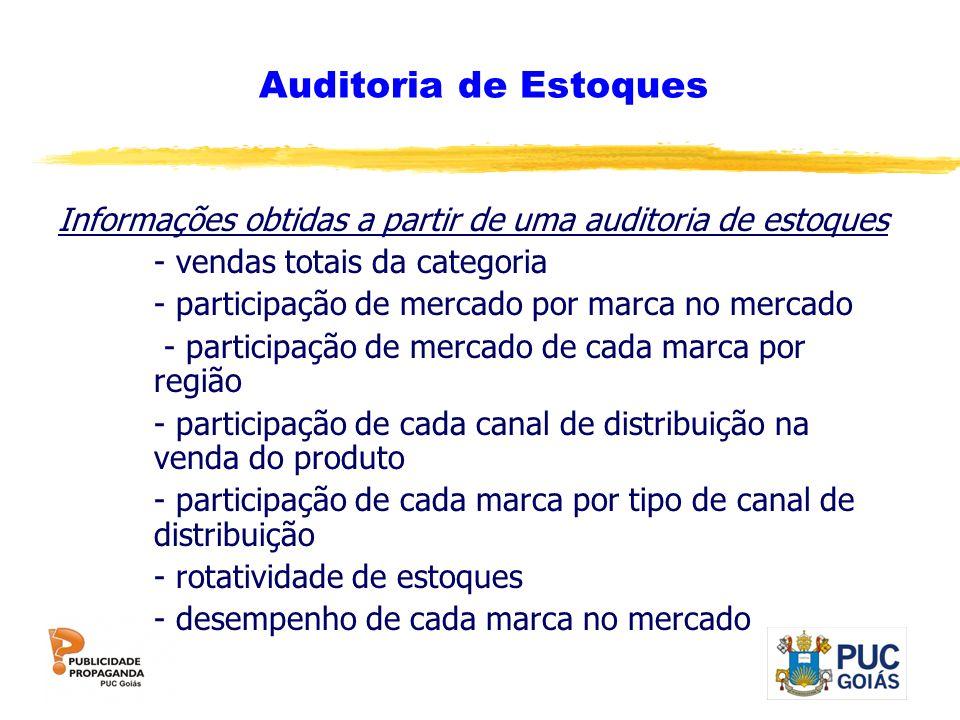 Auditoria de Estoques Informações obtidas a partir de uma auditoria de estoques. - vendas totais da categoria.
