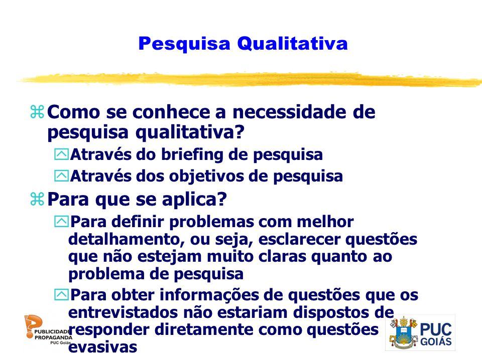 Como se conhece a necessidade de pesquisa qualitativa