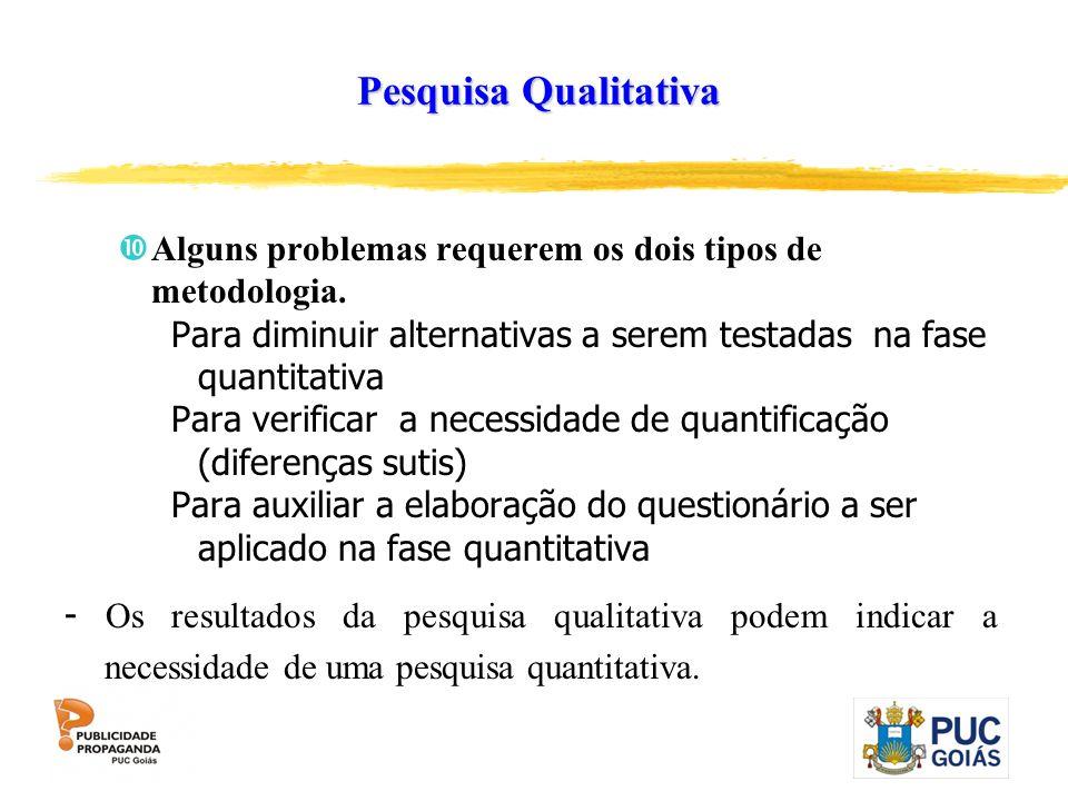 Pesquisa Qualitativa Alguns problemas requerem os dois tipos de metodologia. Para diminuir alternativas a serem testadas na fase quantitativa.