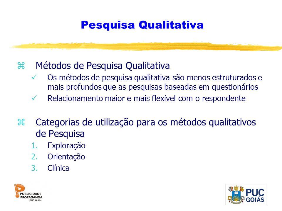 Pesquisa Qualitativa Métodos de Pesquisa Qualitativa