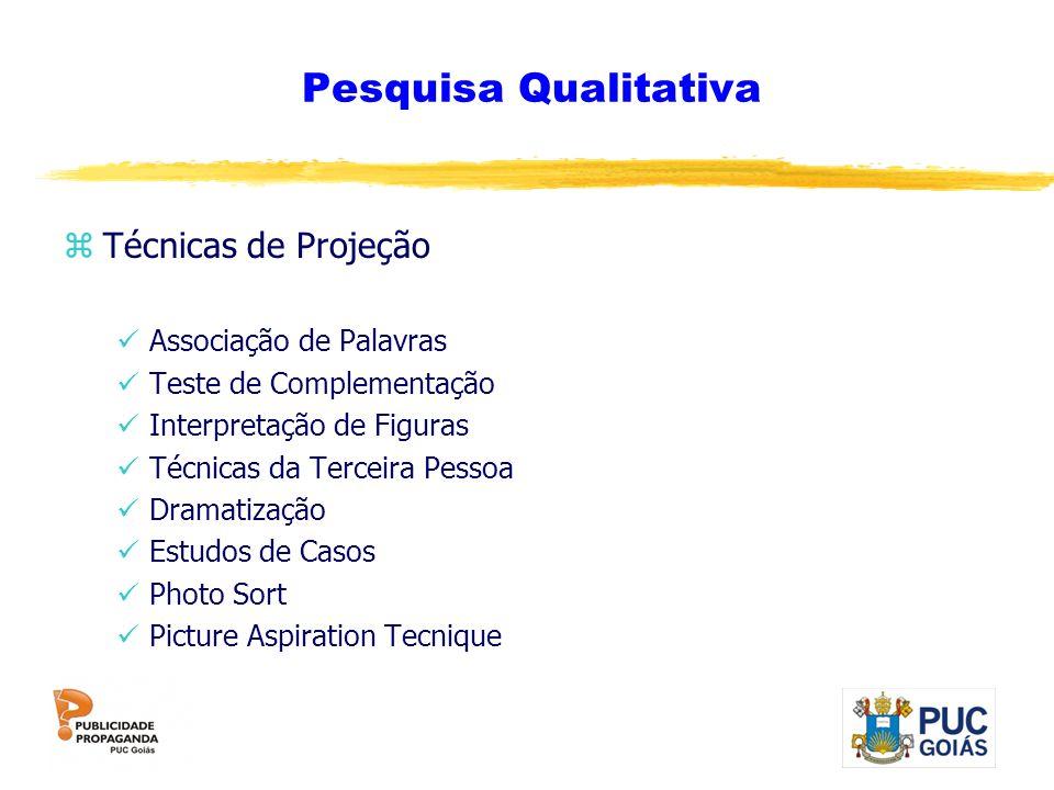 Pesquisa Qualitativa Técnicas de Projeção Associação de Palavras
