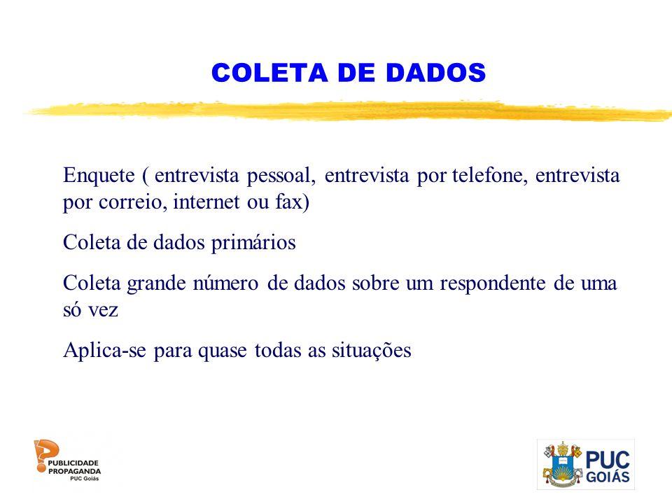 COLETA DE DADOS Enquete ( entrevista pessoal, entrevista por telefone, entrevista por correio, internet ou fax)