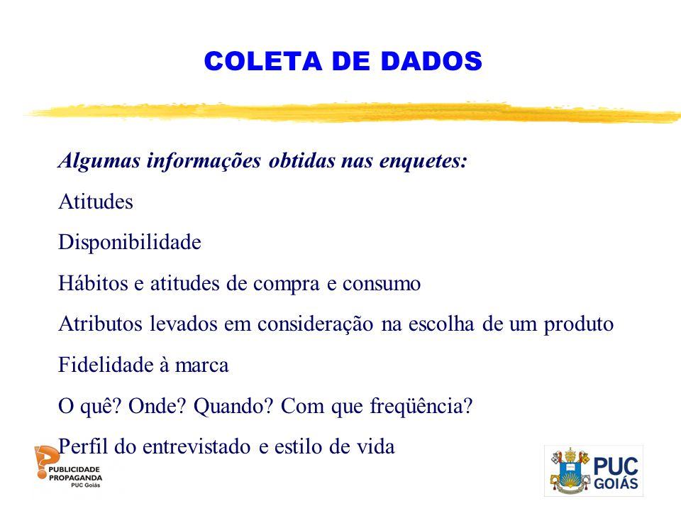 COLETA DE DADOS Algumas informações obtidas nas enquetes: Atitudes
