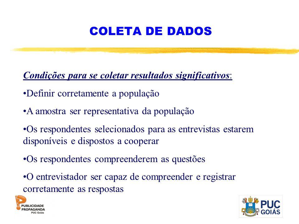 COLETA DE DADOS Condições para se coletar resultados significativos: