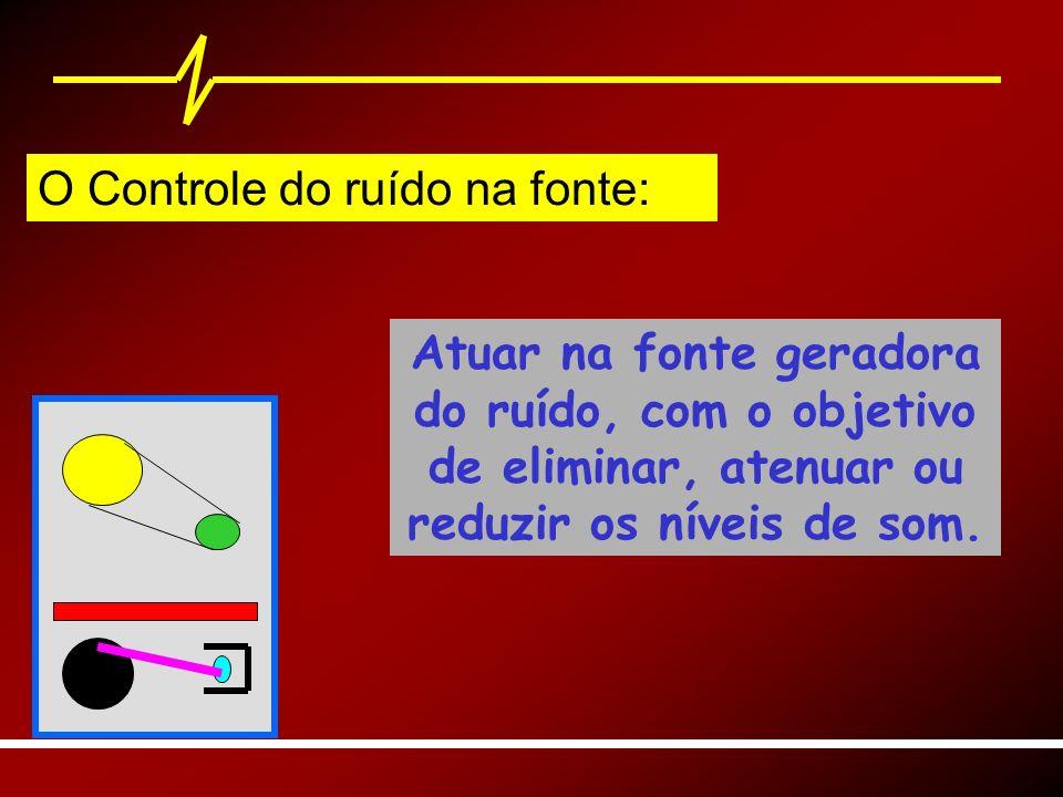O Controle do ruído na fonte: