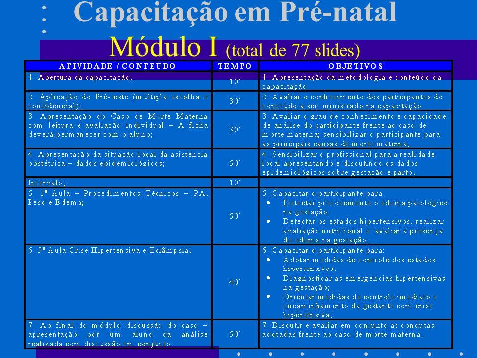Capacitação em Pré-natal Módulo I (total de 77 slides)
