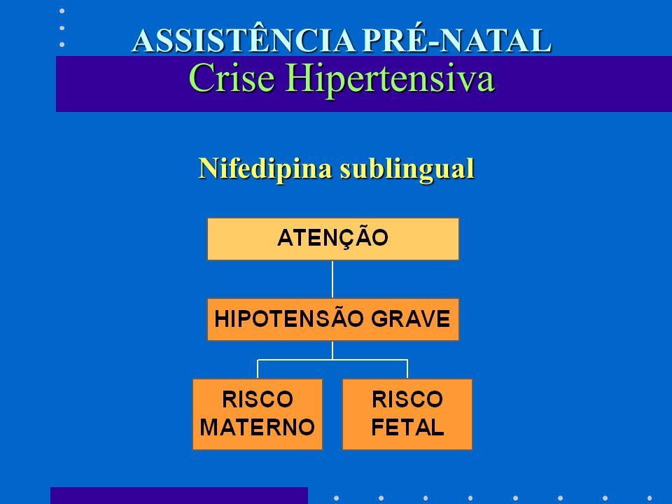 ASSISTÊNCIA PRÉ-NATAL Nifedipina sublingual