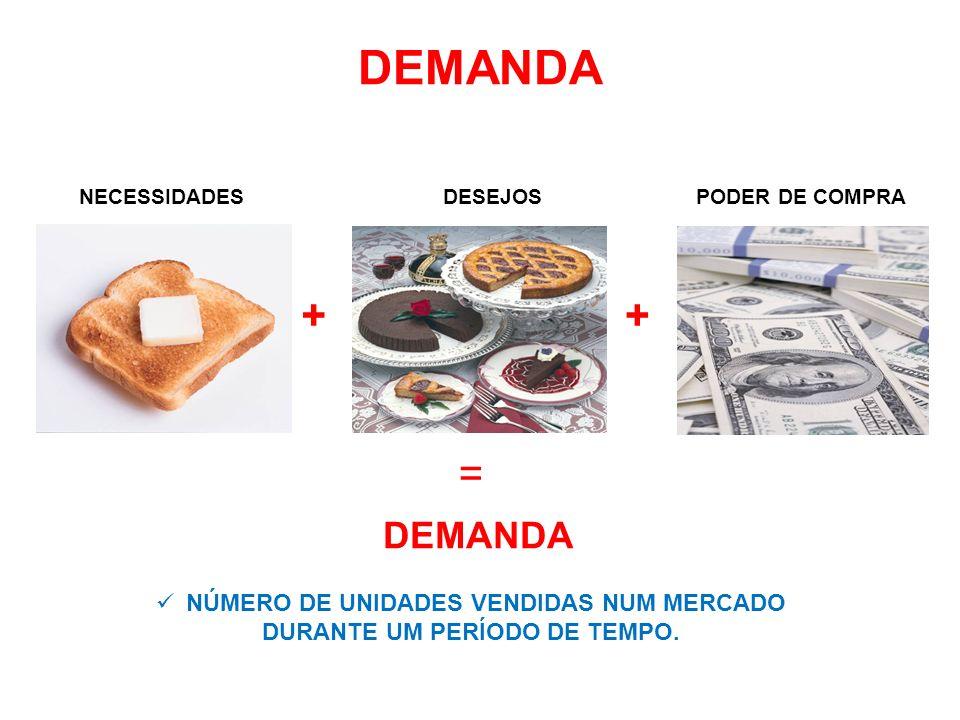 NÚMERO DE UNIDADES VENDIDAS NUM MERCADO DURANTE UM PERÍODO DE TEMPO.