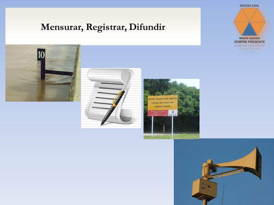 Mensurar, Registrar, Difundir