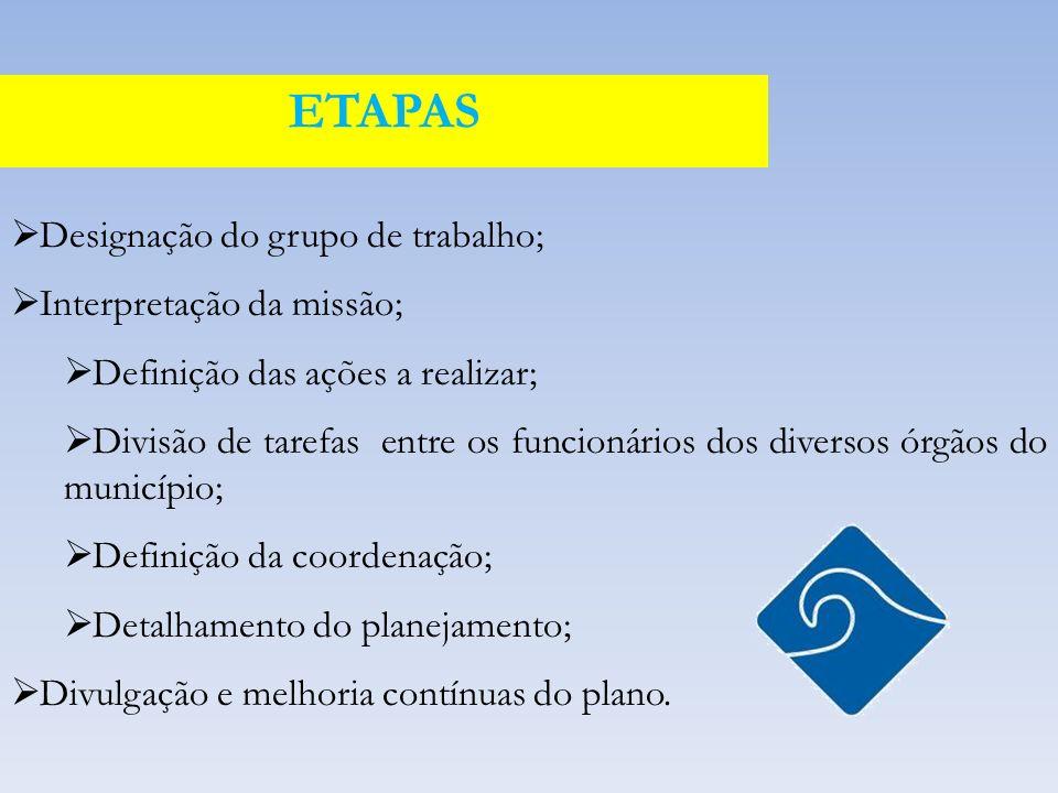 ETAPAS Designação do grupo de trabalho; Interpretação da missão;