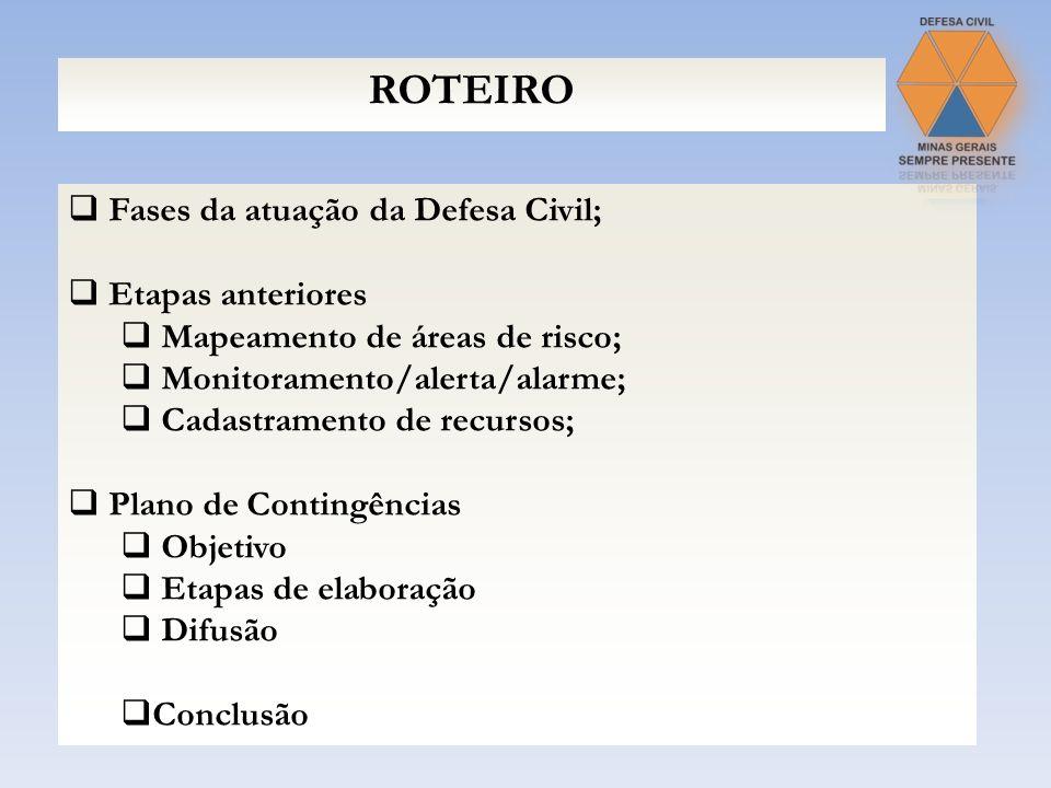 ROTEIRO Fases da atuação da Defesa Civil; Etapas anteriores