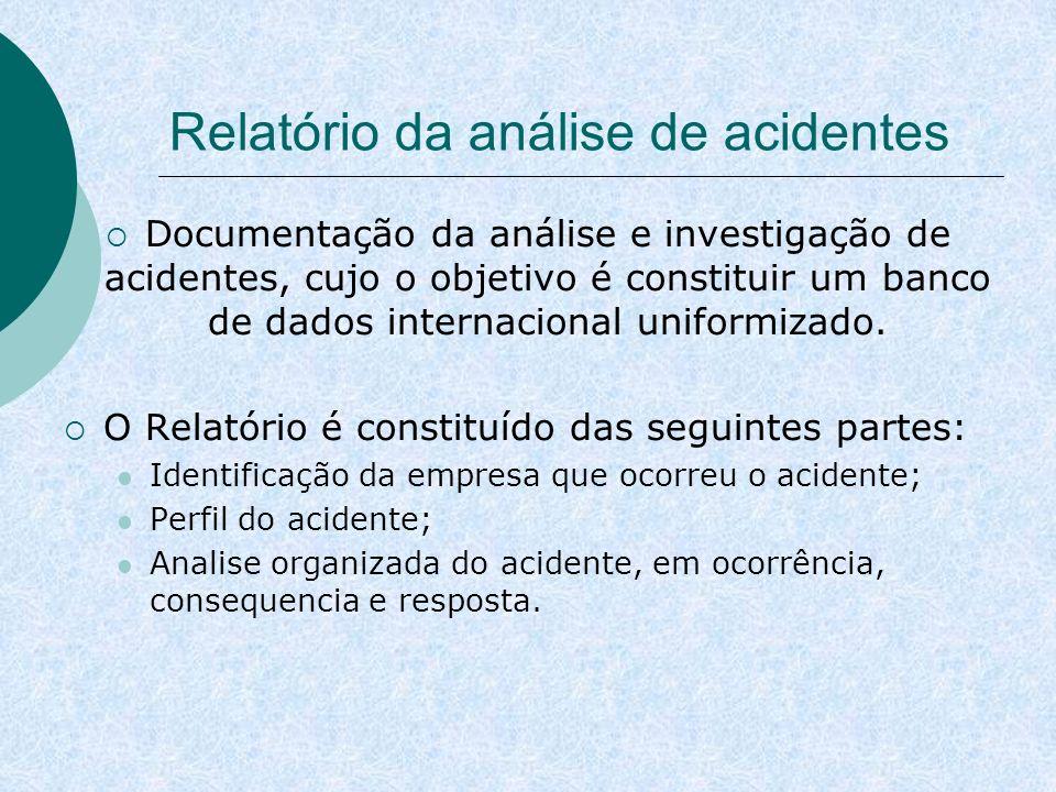 Relatório da análise de acidentes