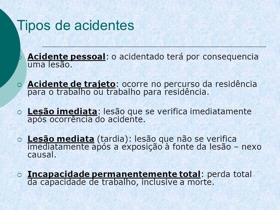Tipos de acidentes Acidente pessoal: o acidentado terá por consequencia uma lesão.