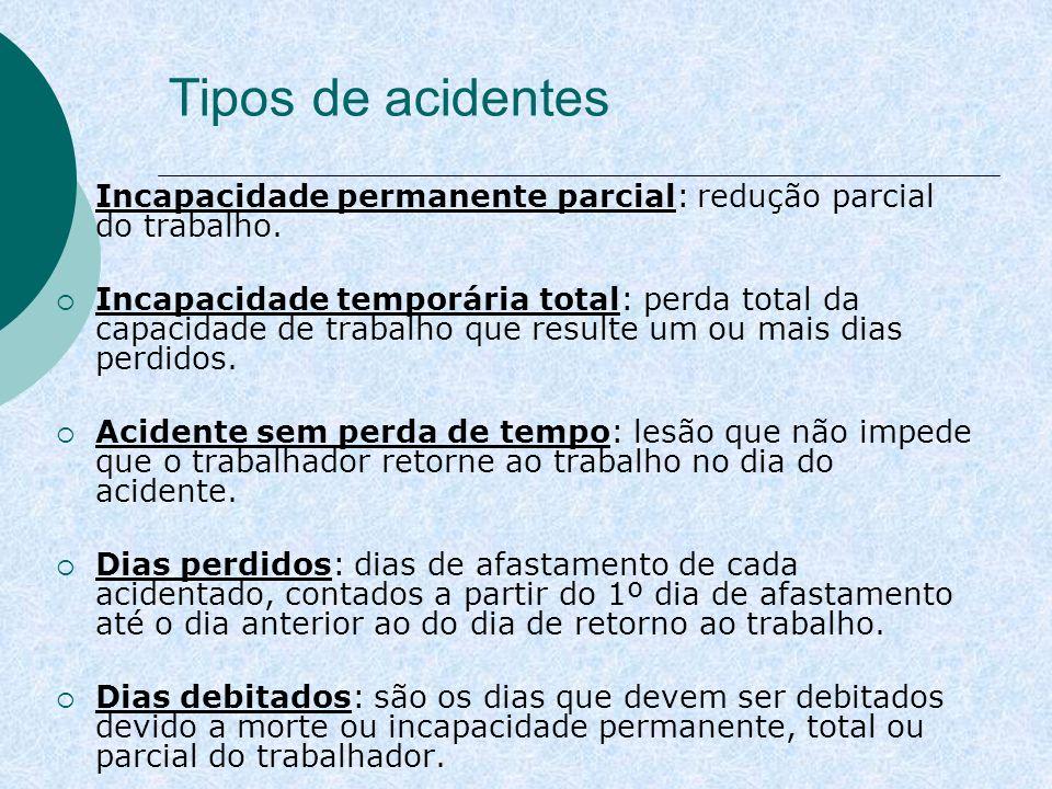 Tipos de acidentes Incapacidade permanente parcial: redução parcial do trabalho.
