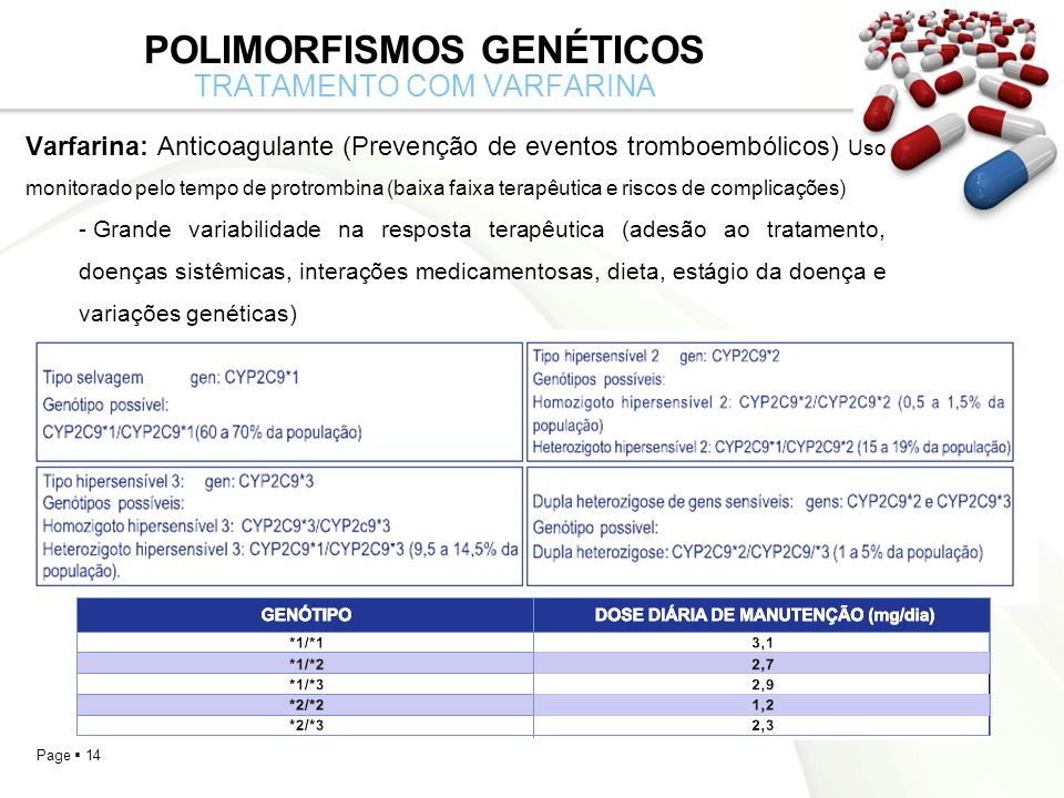 Polimorfismos Genéticos tratamento com varfarina