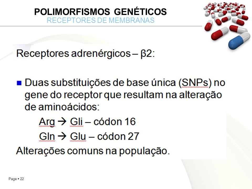 Polimorfismos Genéticos RECEPTORES de MEMBRANAS