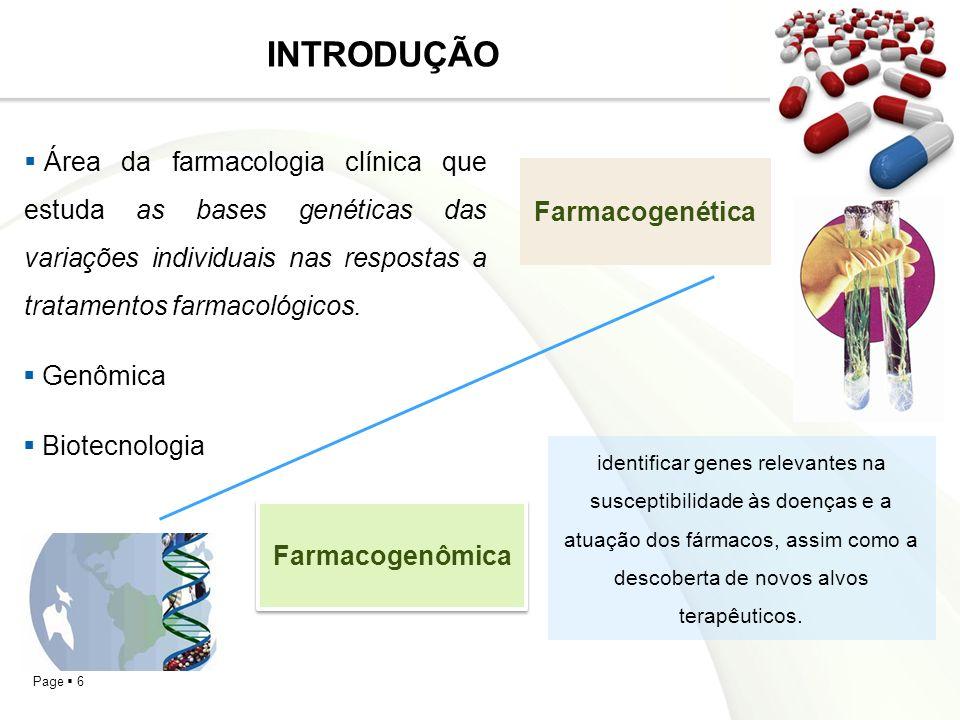 INTRODUÇÃO Área da farmacologia clínica que estuda as bases genéticas das variações individuais nas respostas a tratamentos farmacológicos.