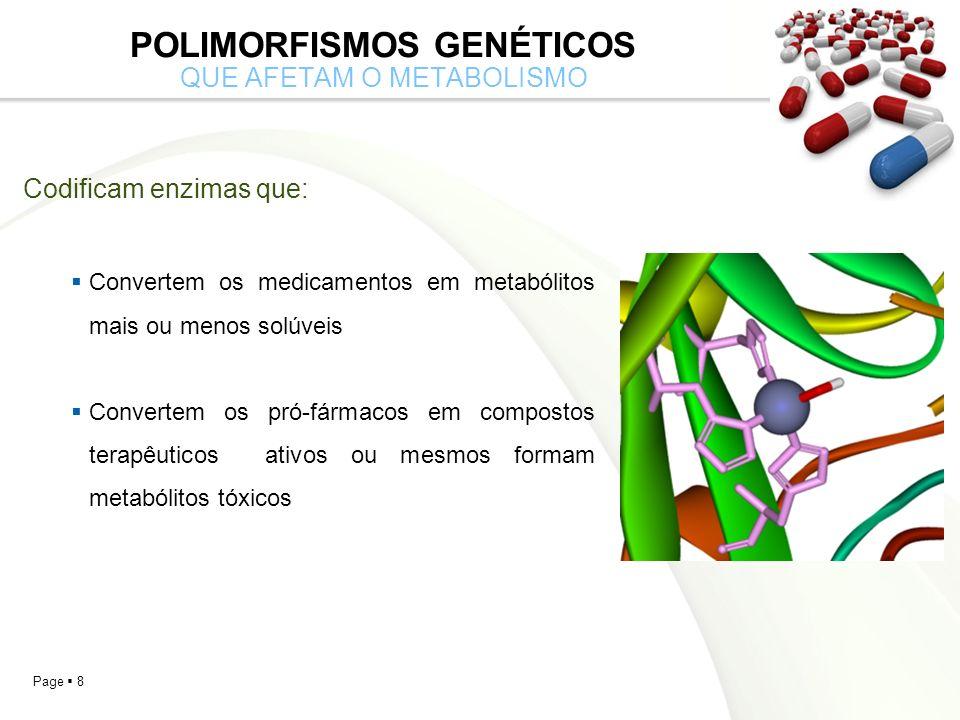 Polimorfismos Genéticos Que afetam o metabolismo
