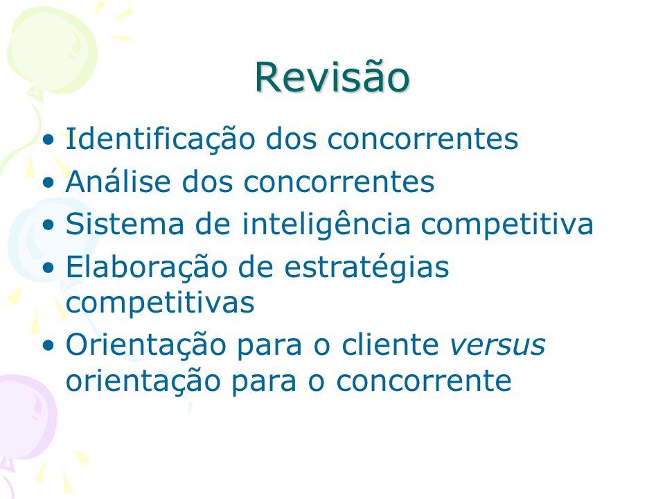 Revisão Identificação dos concorrentes Análise dos concorrentes