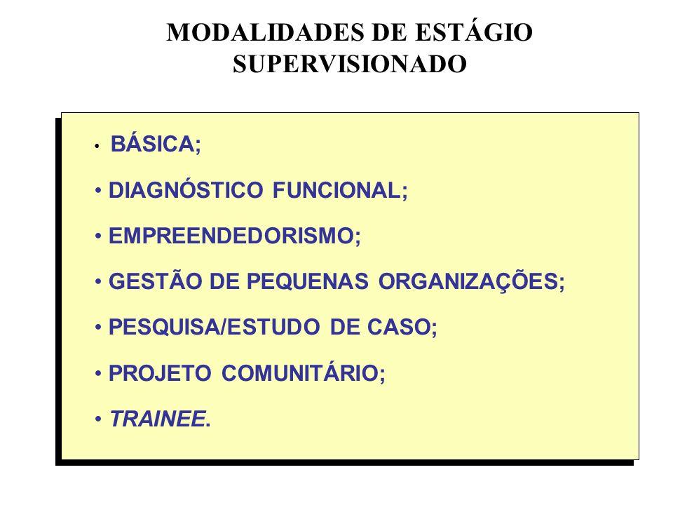 MODALIDADES DE ESTÁGIO SUPERVISIONADO