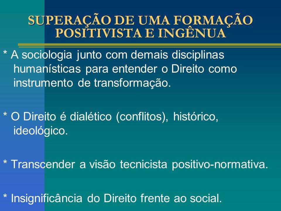 SUPERAÇÃO DE UMA FORMAÇÃO POSITIVISTA E INGÊNUA