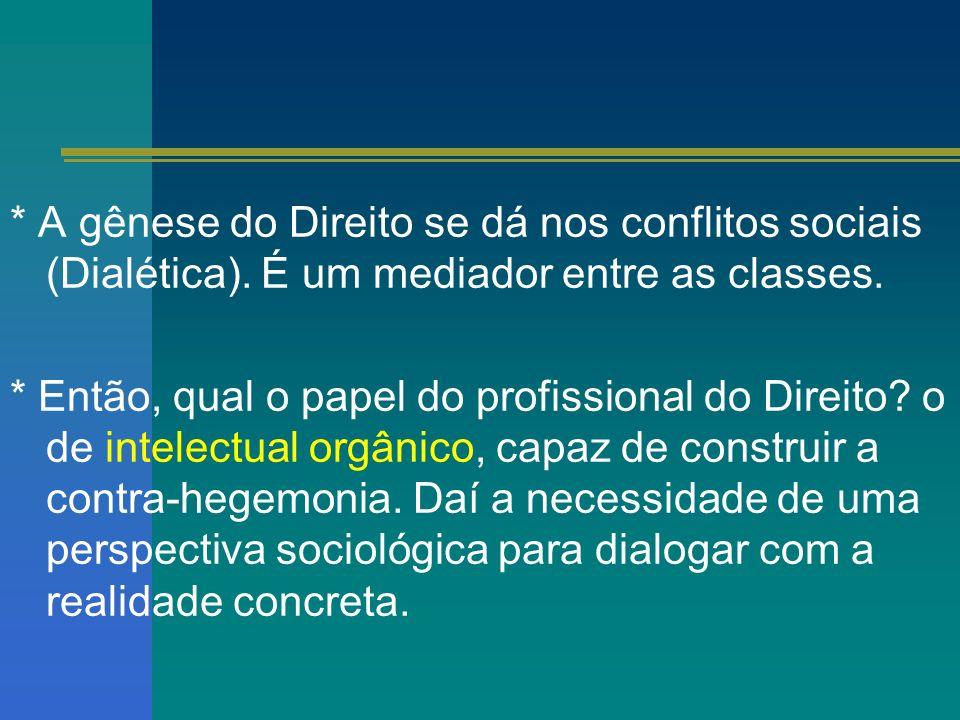 A gênese do Direito se dá nos conflitos sociais (Dialética)