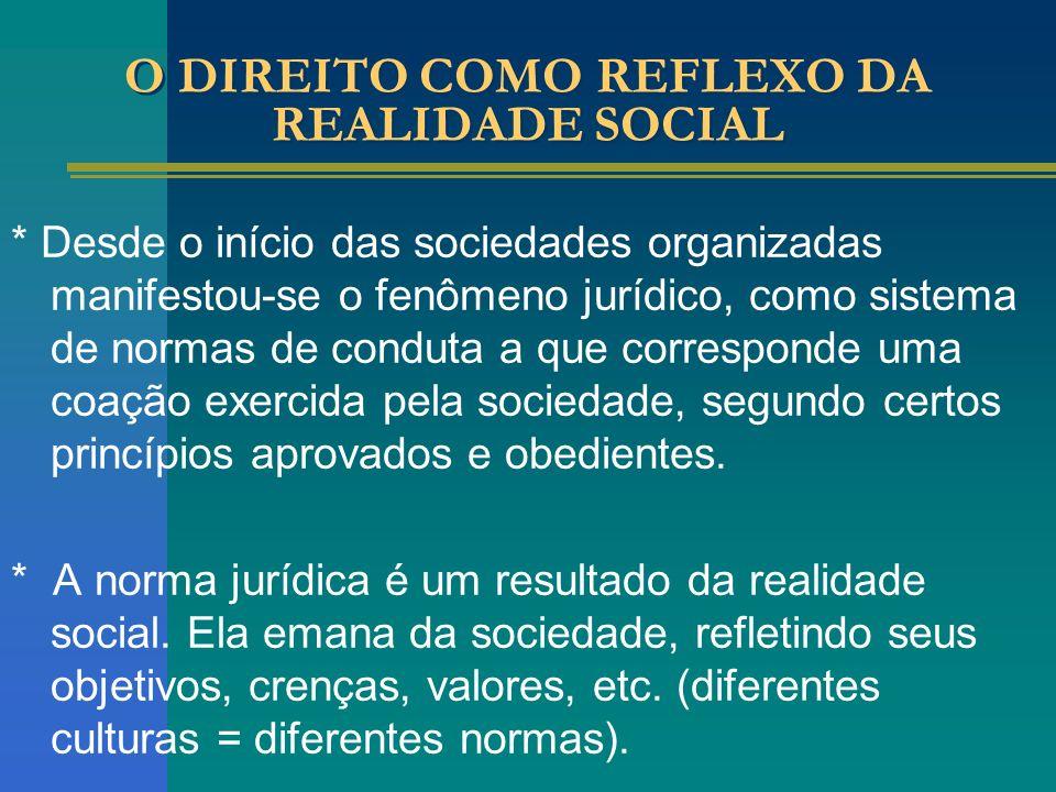 O DIREITO COMO REFLEXO DA REALIDADE SOCIAL