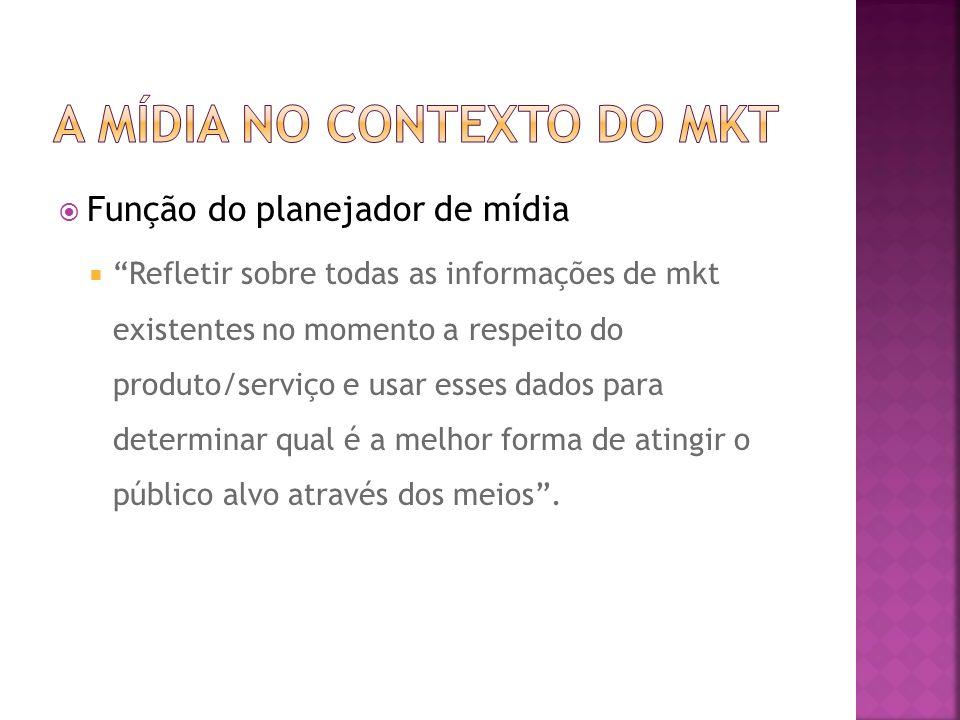A mídia no contexto do mkt