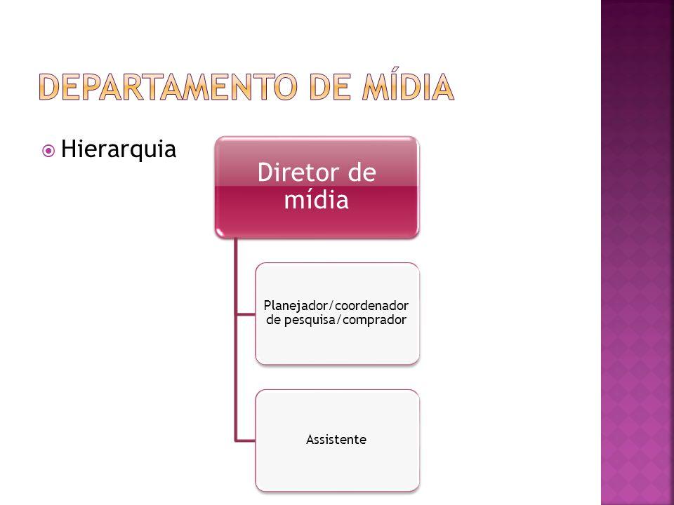 Planejador/coordenador de pesquisa/comprador