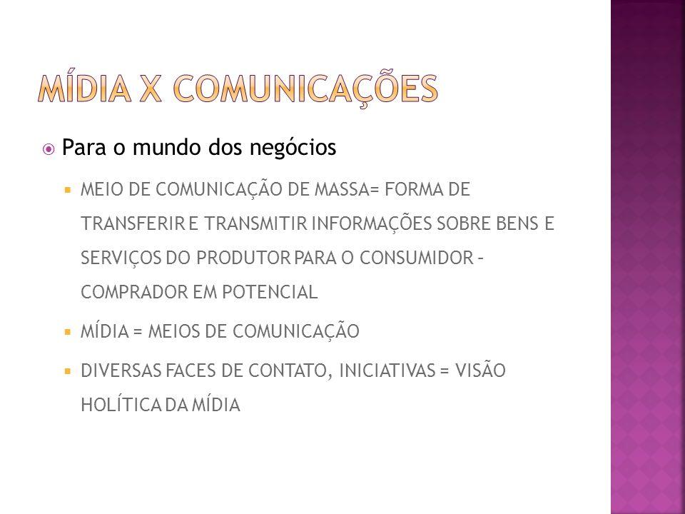 MÍDIA X COMUNICAÇÕES Para o mundo dos negócios