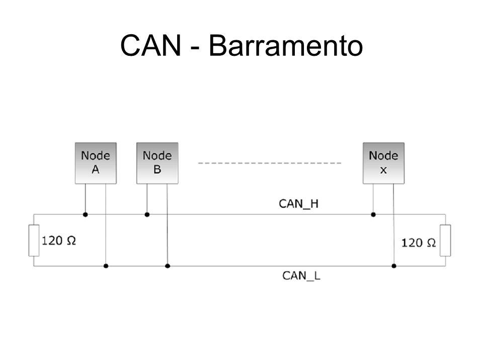 CAN - Barramento