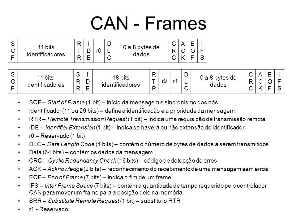 CAN - Frames SOF 11 bits identificadores RT R I DE r0 DL C