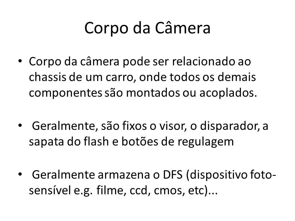 Corpo da Câmera Corpo da câmera pode ser relacionado ao chassis de um carro, onde todos os demais componentes são montados ou acoplados.