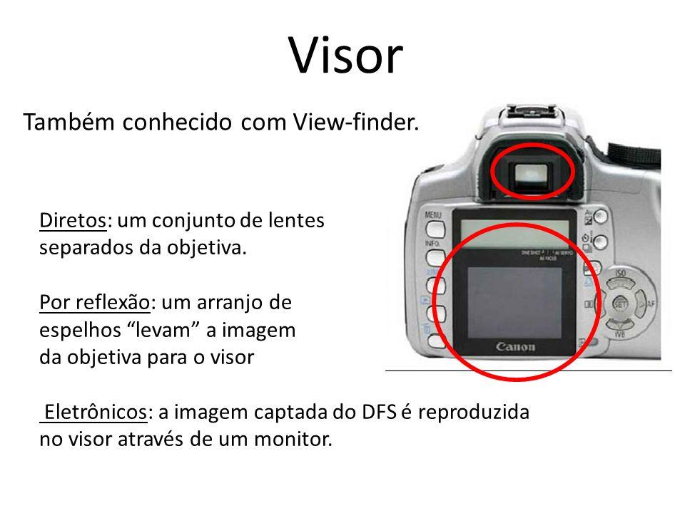 Visor Também conhecido com View-finder. Diretos: um conjunto de lentes
