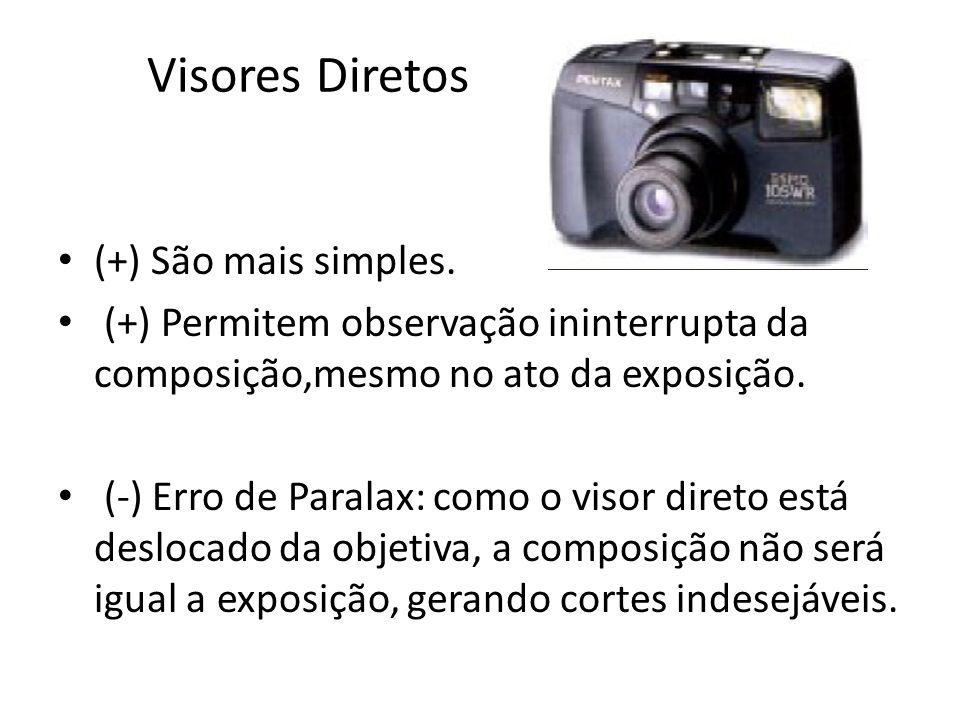 Visores Diretos (+) São mais simples.