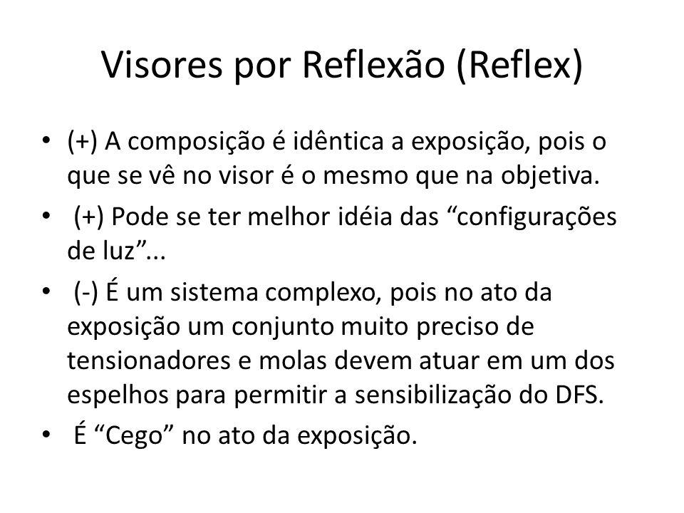 Visores por Reflexão (Reflex)
