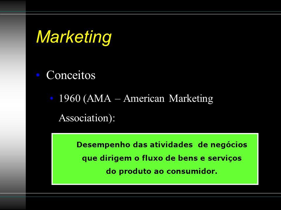 Marketing Conceitos 1960 (AMA – American Marketing Association):