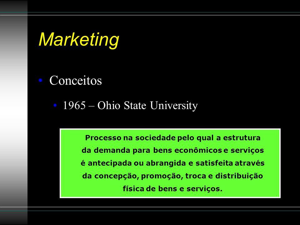 Marketing Conceitos 1965 – Ohio State University