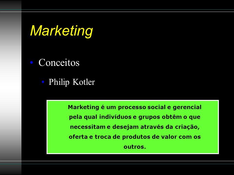 Marketing Conceitos Philip Kotler