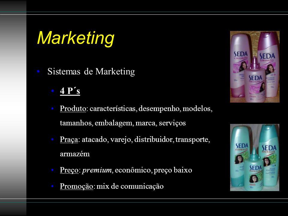 Marketing Sistemas de Marketing 4 P´s