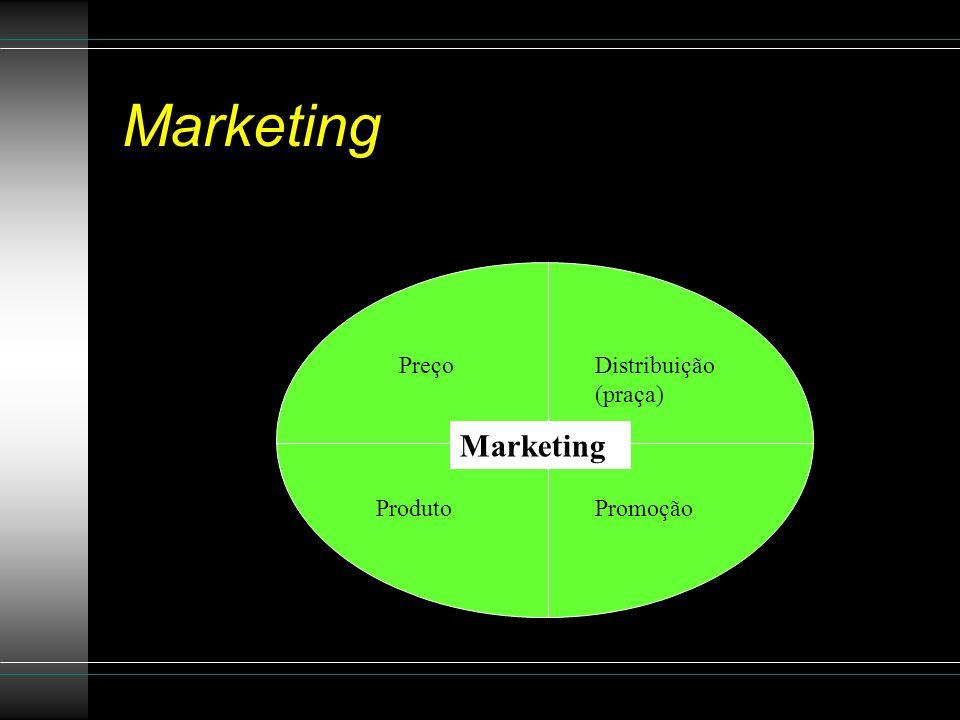 Marketing Preço Distribuição (praça) Marketing Produto Promoção