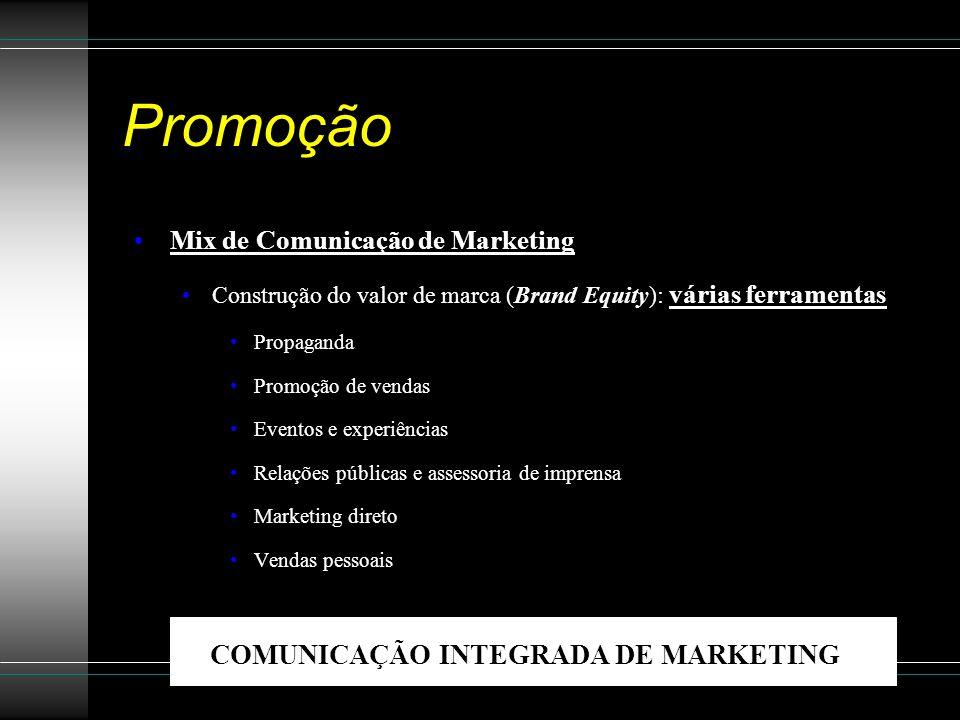 Promoção COMUNICAÇÃO INTEGRADA DE MARKETING