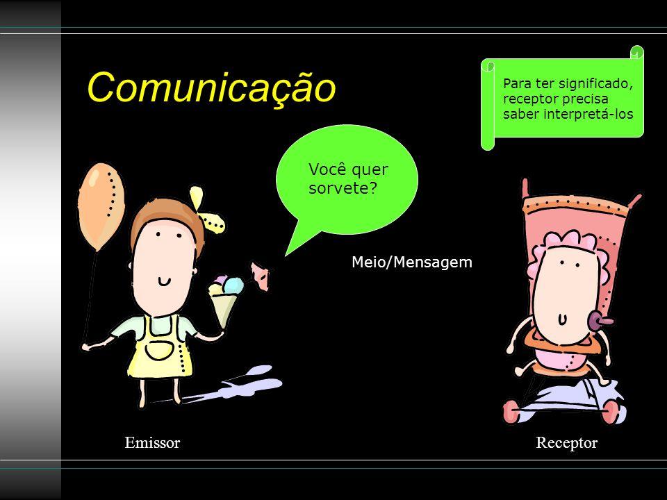 Comunicação Emissor Receptor Você quer sorvete Meio/Mensagem